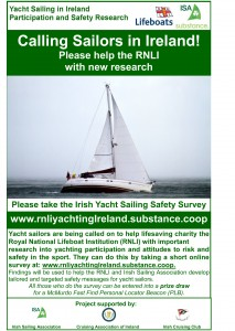 RNLI Survey Poster