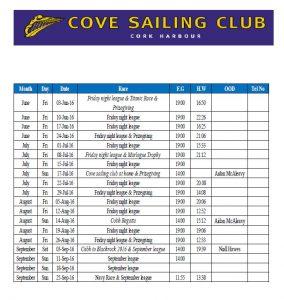 Cruiser Racing Calendar 2016